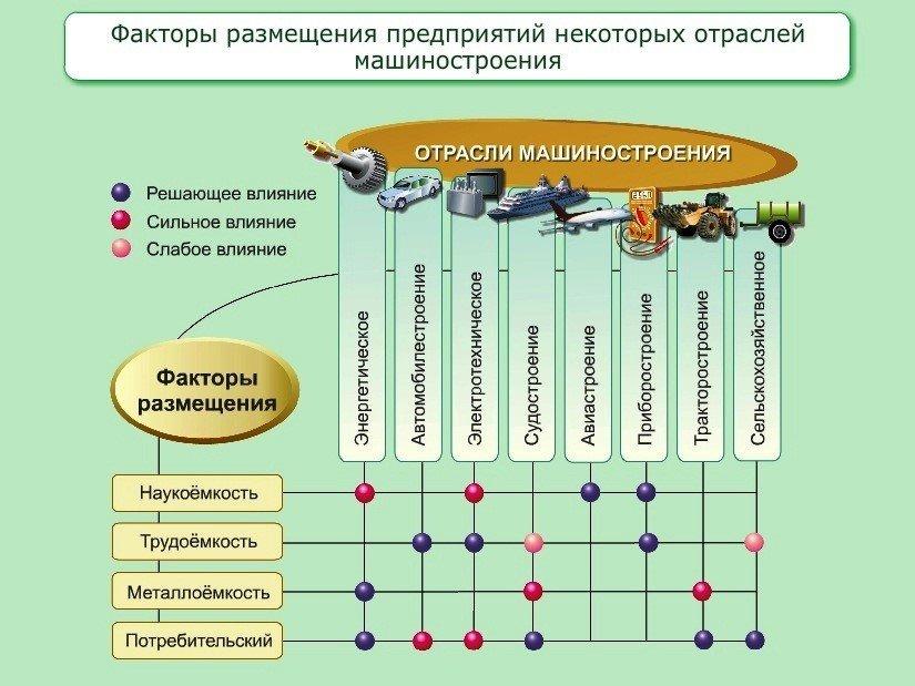 Что делать с заводом GM Uzbekistan: повышение цен, таможенные пошлины и новые модели - 3